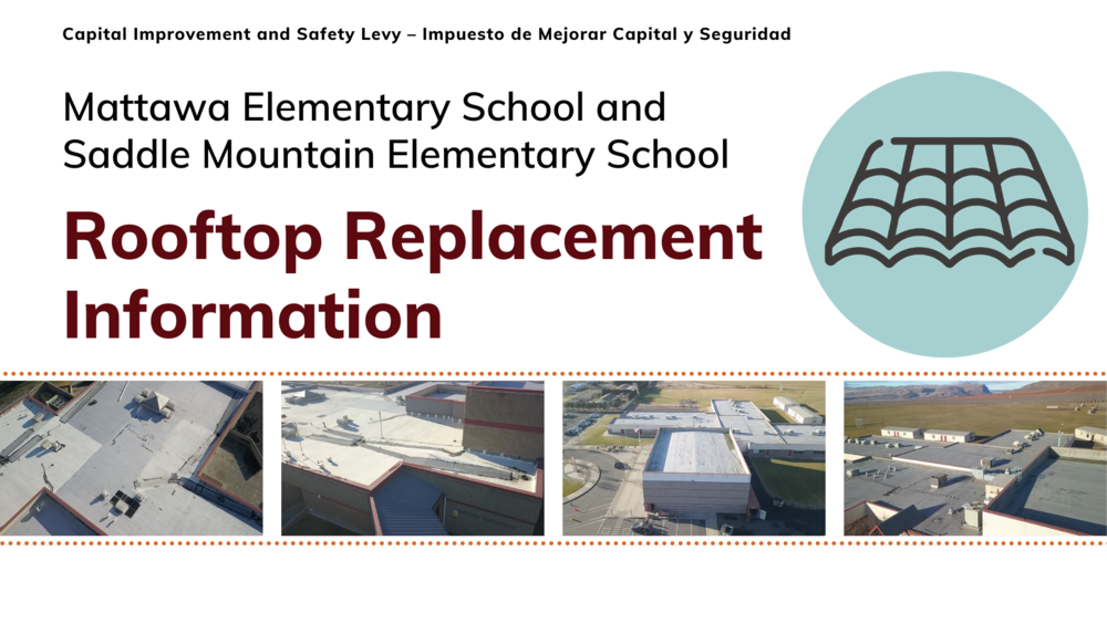 Capital Improvements and Safety Levy – Roof Replacement