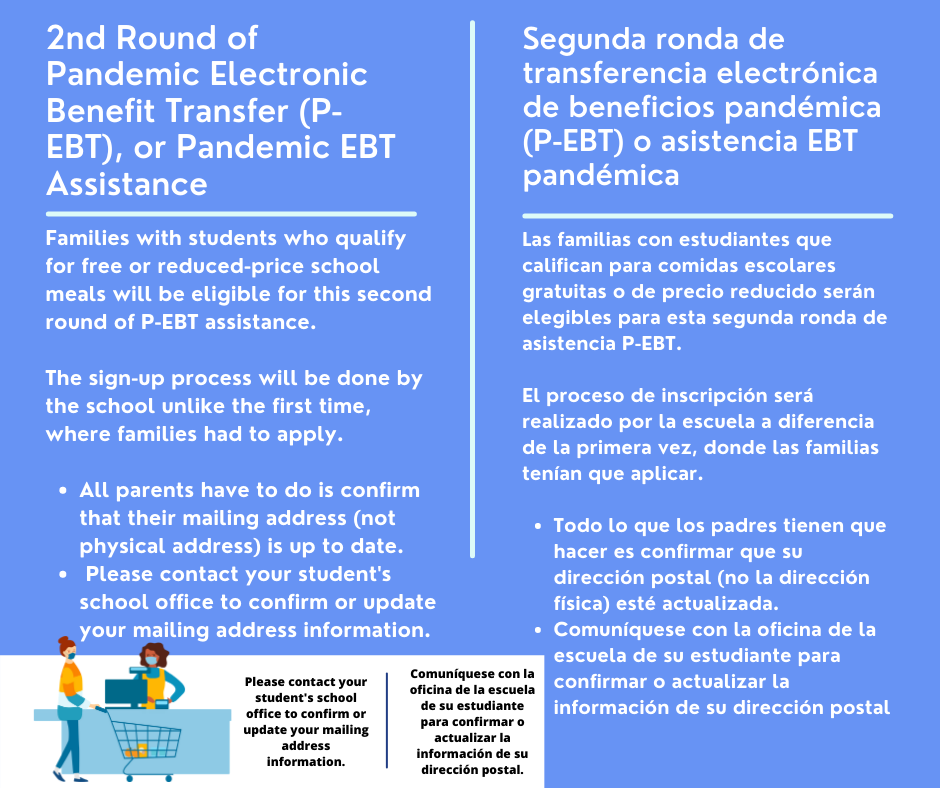 Information over the P-EBT Assistance